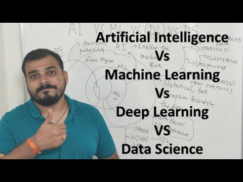 AI VS ML VS DL VS Data Science